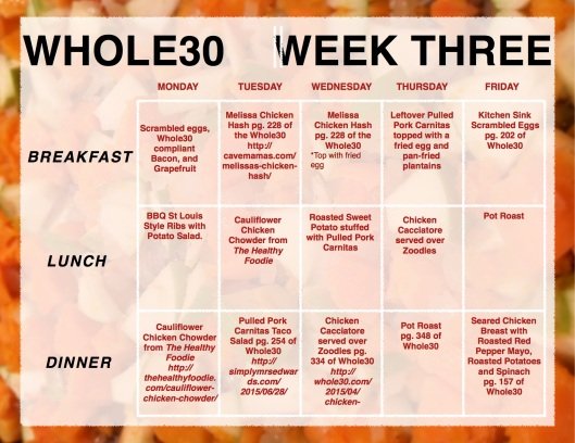Whole30 - Week Three